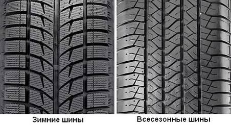 Отличие зимних шин от всесезонных