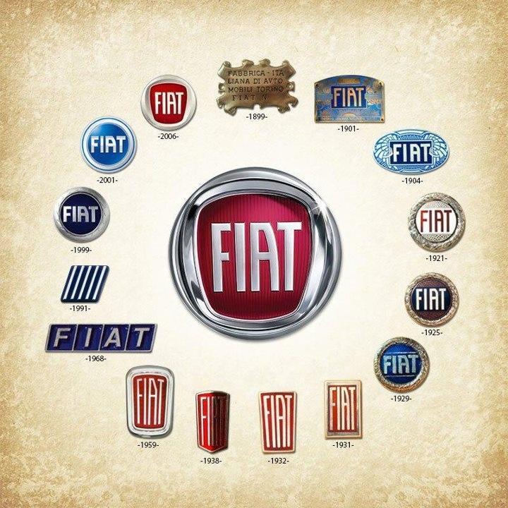 FIAT: Интересные факты