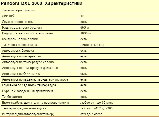 Характеристики Pandora DXL 3000