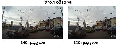 Разница в 20 градусов угла обзора