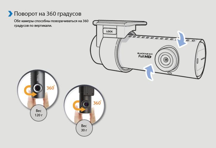 При желании камеры можно поворачивать на 360 градусов